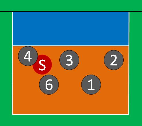 S5 レセプション