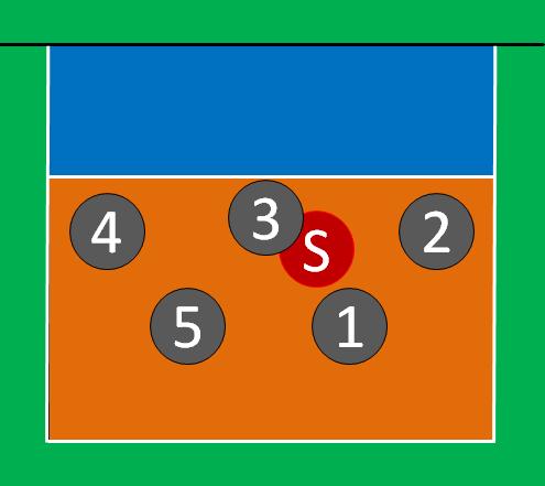 S6 レセプション